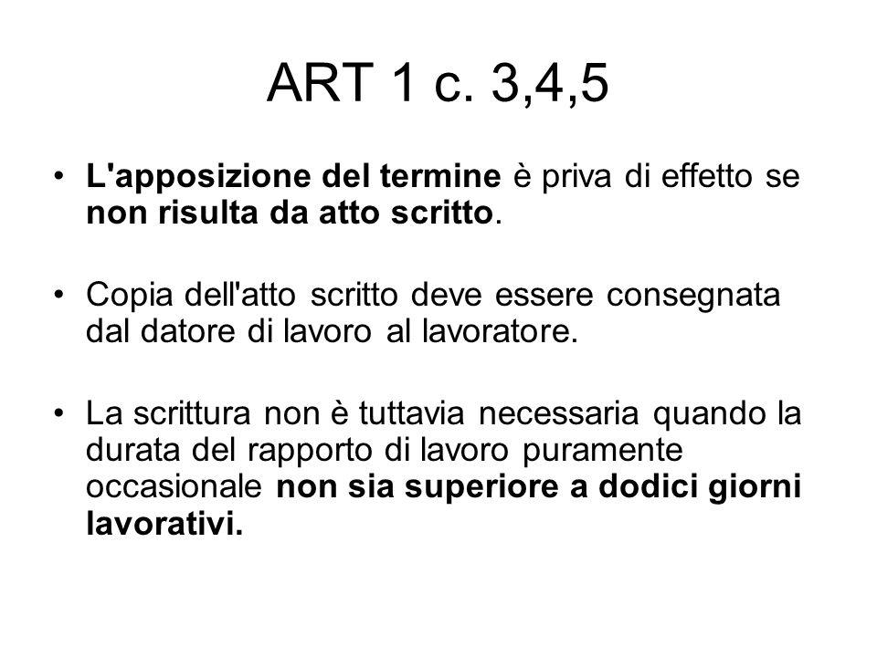 ART 1 c. 3,4,5 L apposizione del termine è priva di effetto se non risulta da atto scritto.