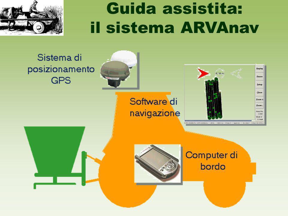 Guida assistita: il sistema ARVAnav