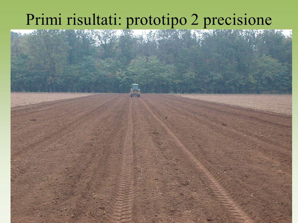 Primi risultati: prototipo 2 precisione