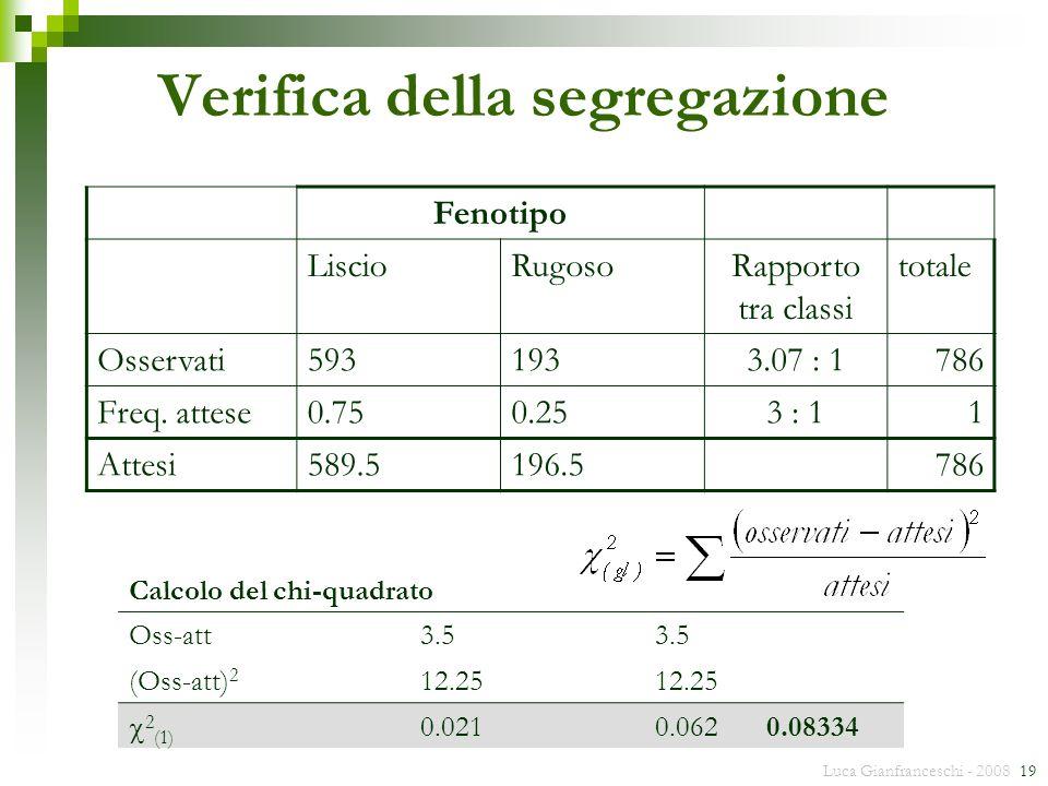 Verifica della segregazione