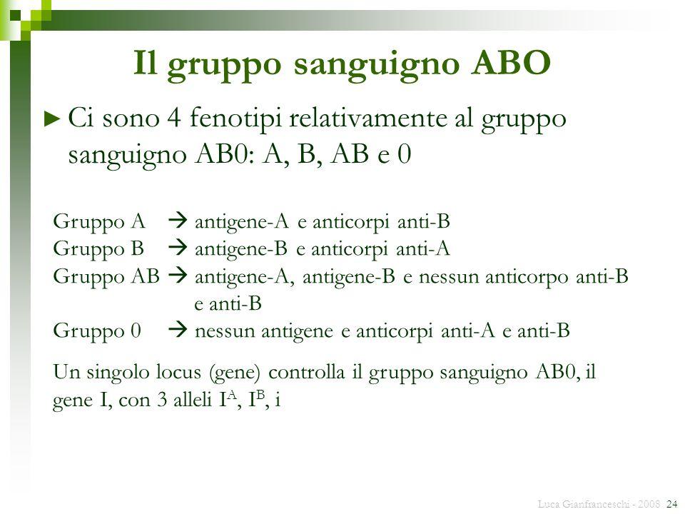 Il gruppo sanguigno ABO