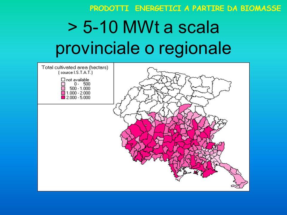 > 5-10 MWt a scala provinciale o regionale