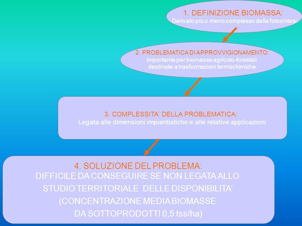 4. SOLUZIONE DEL PROBLEMA: DIFFICILE DA CONSEGUIRE SE NON LEGATA ALLO