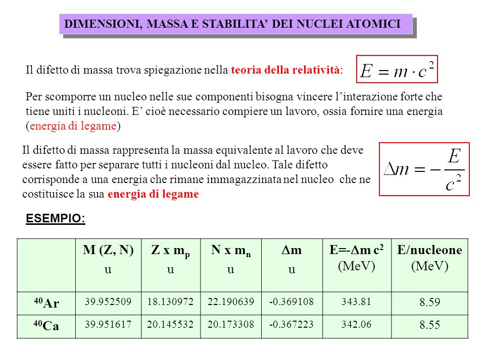 M (Z, N) u Z x mp N x mn Dm E=-Dm c2 (MeV) E/nucleone (MeV) 40Ar 40Ca