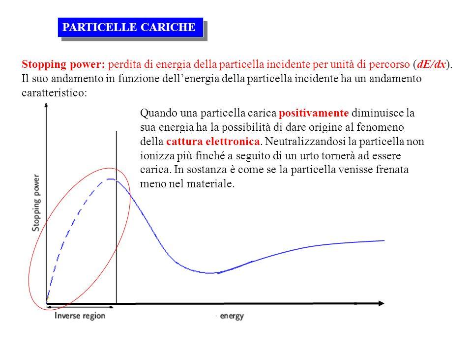 PARTICELLE CARICHE Stopping power: perdita di energia della particella incidente per unità di percorso (dE/dx).