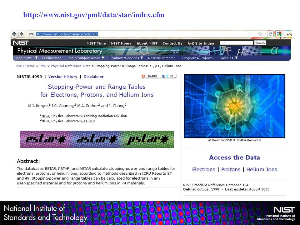 http://www.nist.gov/pml/data/star/index.cfm
