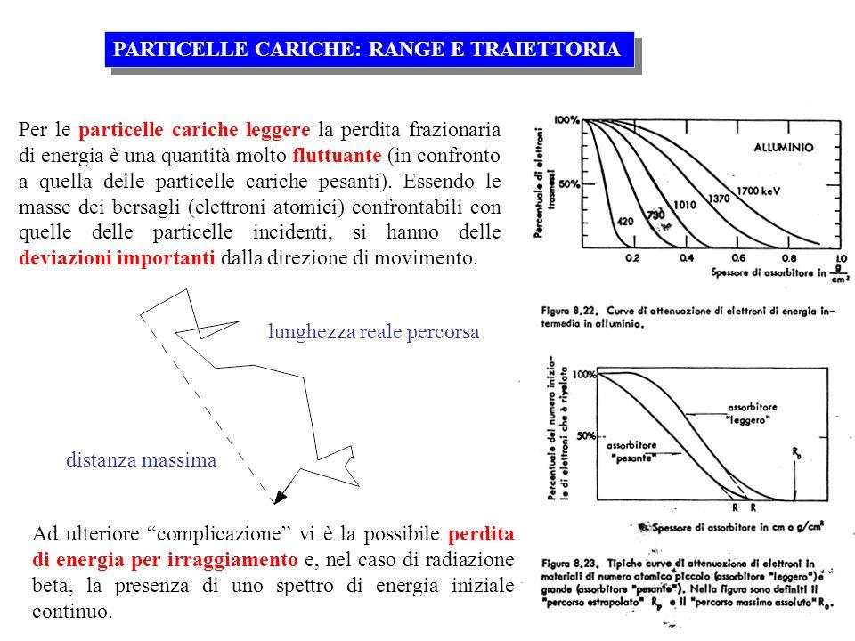 PARTICELLE CARICHE: RANGE E TRAIETTORIA