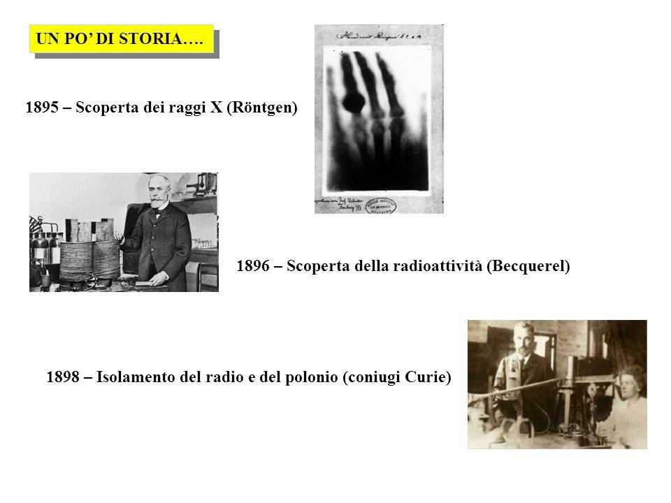 UN PO' DI STORIA…. 1895 – Scoperta dei raggi X (Röntgen) 1896 – Scoperta della radioattività (Becquerel)
