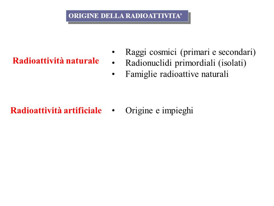Raggi cosmici (primari e secondari) Radionuclidi primordiali (isolati)