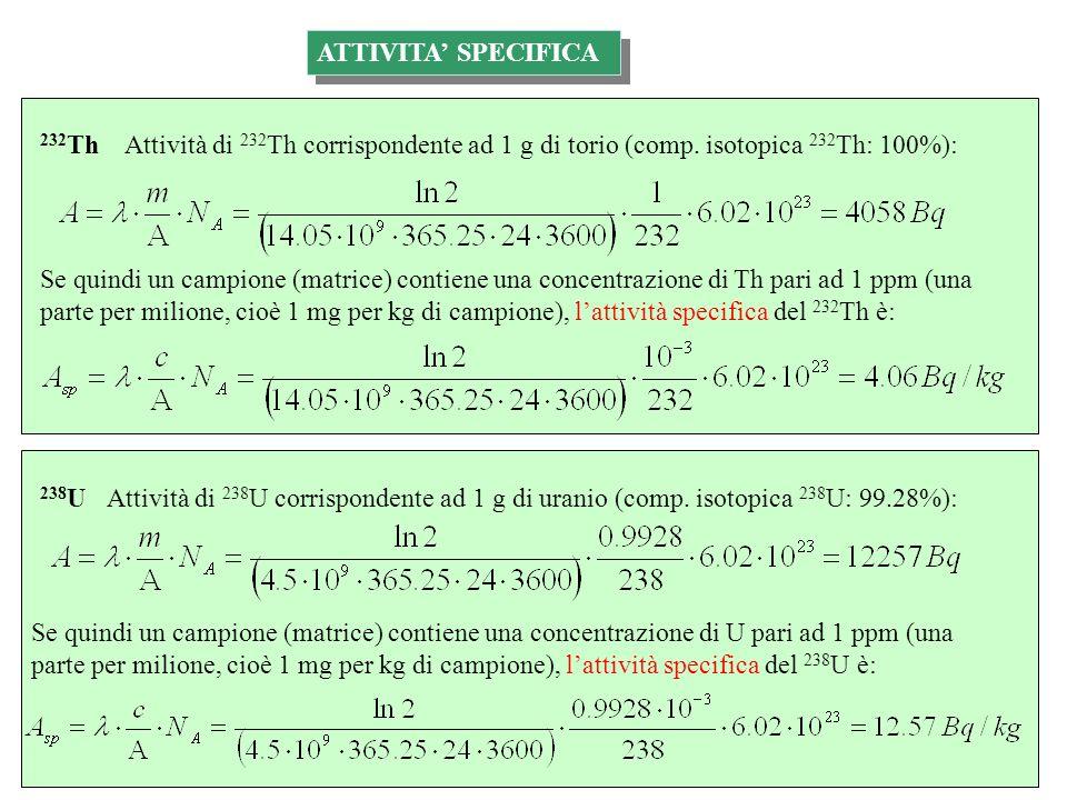 ATTIVITA' SPECIFICA 232Th. Attività di 232Th corrispondente ad 1 g di torio (comp. isotopica 232Th: 100%):