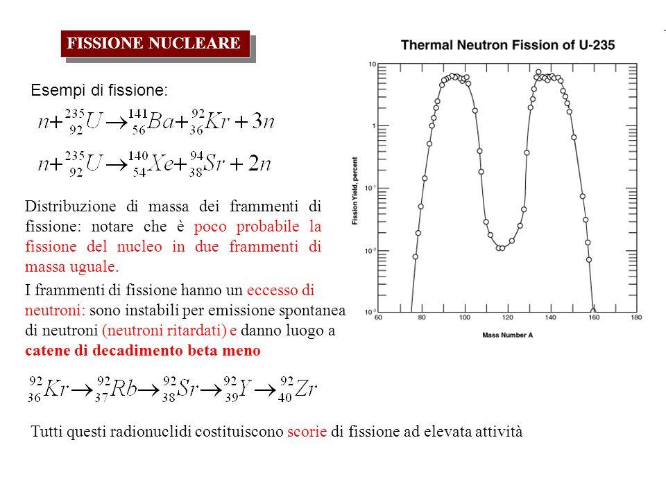 FISSIONE NUCLEARE Esempi di fissione: