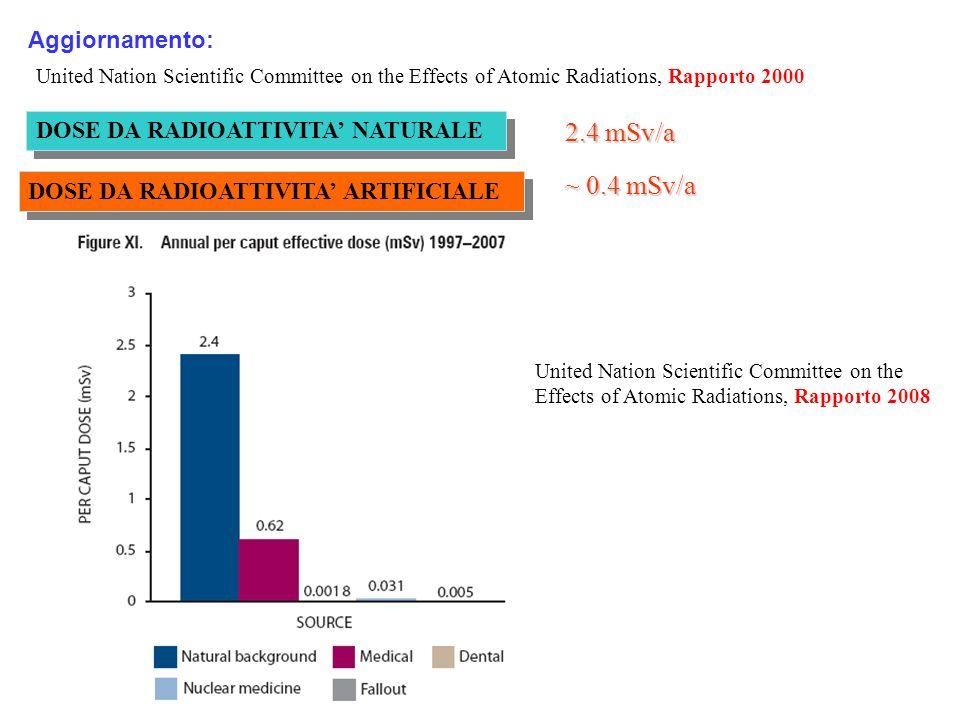 2.4 mSv/a ~ 0.4 mSv/a Aggiornamento: DOSE DA RADIOATTIVITA' NATURALE
