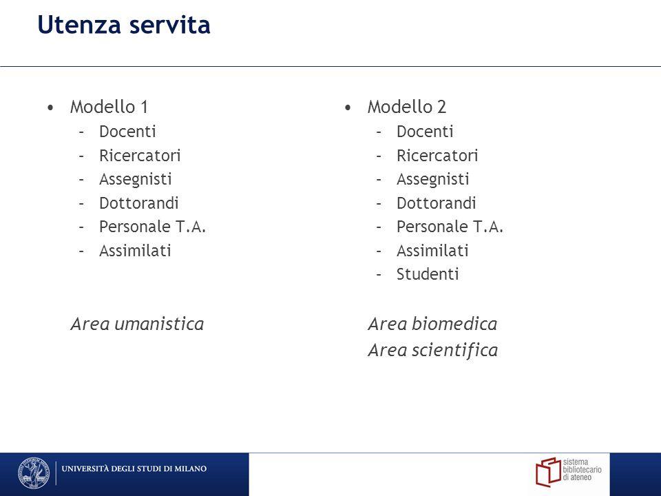 Utenza servita Modello 1 Area umanistica Modello 2 Area biomedica