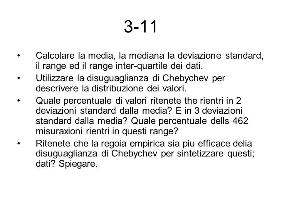 3-11 Calcolare la media, la mediana la deviazione standard, il range ed il range inter-quartile dei dati.