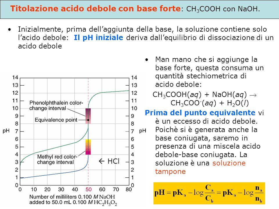 CH3COOH(aq) + NaOH(aq)  CH3COO-(aq) + H2O(l)