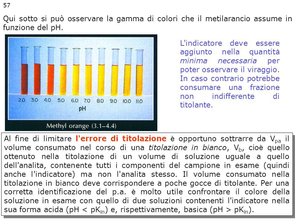 57 Qui sotto si può osservare la gamma di colori che il metilarancio assume in funzione del pH.