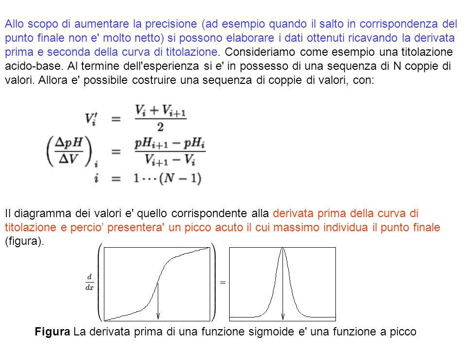 Allo scopo di aumentare la precisione (ad esempio quando il salto in corrispondenza del punto finale non e molto netto) si possono elaborare i dati ottenuti ricavando la derivata prima e seconda della curva di titolazione. Consideriamo come esempio una titolazione acido-base. Al termine dell esperienza si e in possesso di una sequenza di N coppie di valori. Allora e possibile costruire una sequenza di coppie di valori, con:
