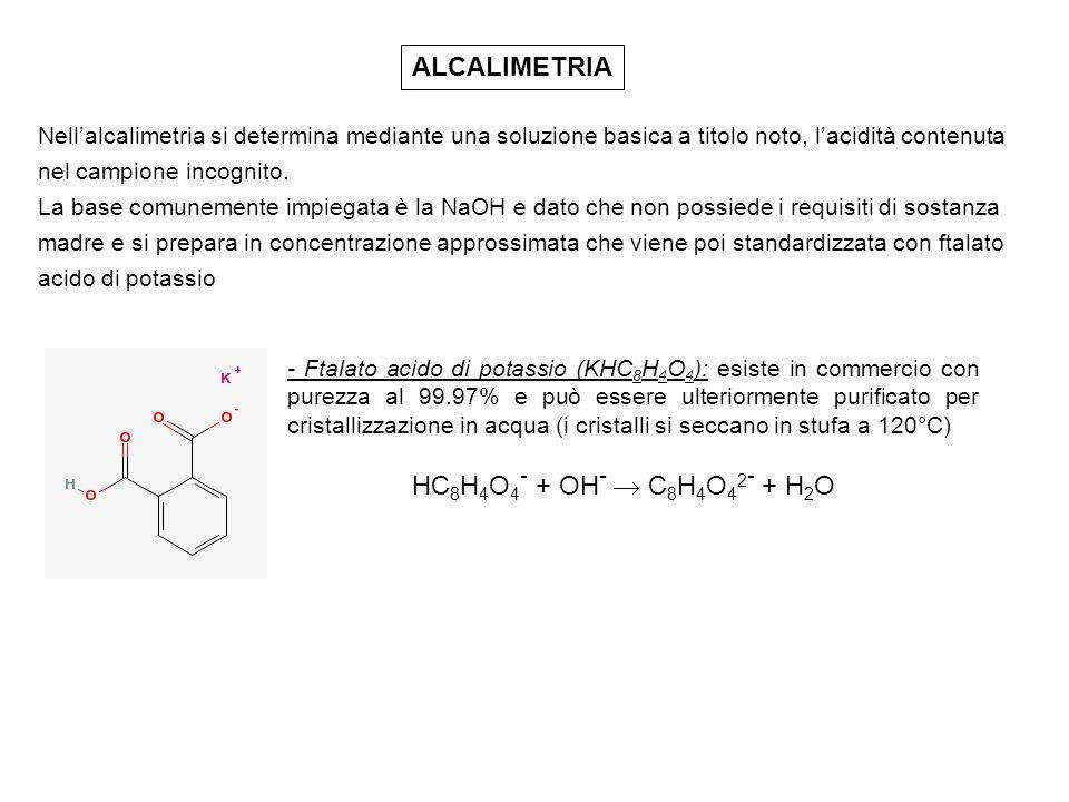 ALCALIMETRIA HC8H4O4- + OH-  C8H4O42- + H2O