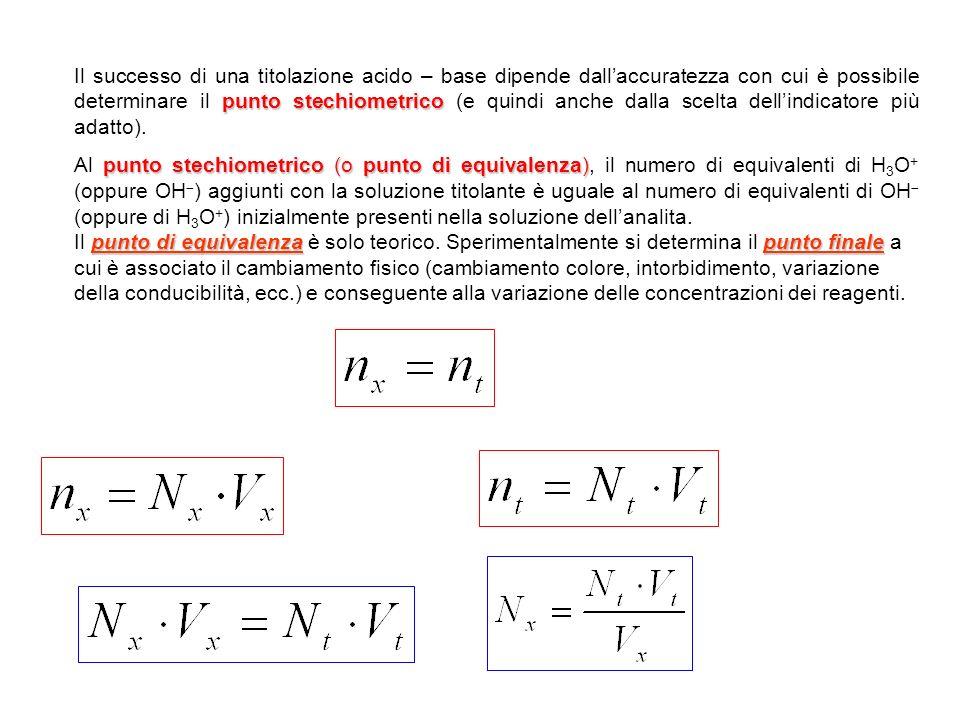 Il successo di una titolazione acido – base dipende dall'accuratezza con cui è possibile determinare il punto stechiometrico (e quindi anche dalla scelta dell'indicatore più adatto).