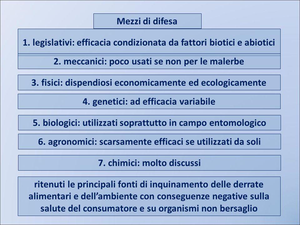 1. legislativi: efficacia condizionata da fattori biotici e abiotici