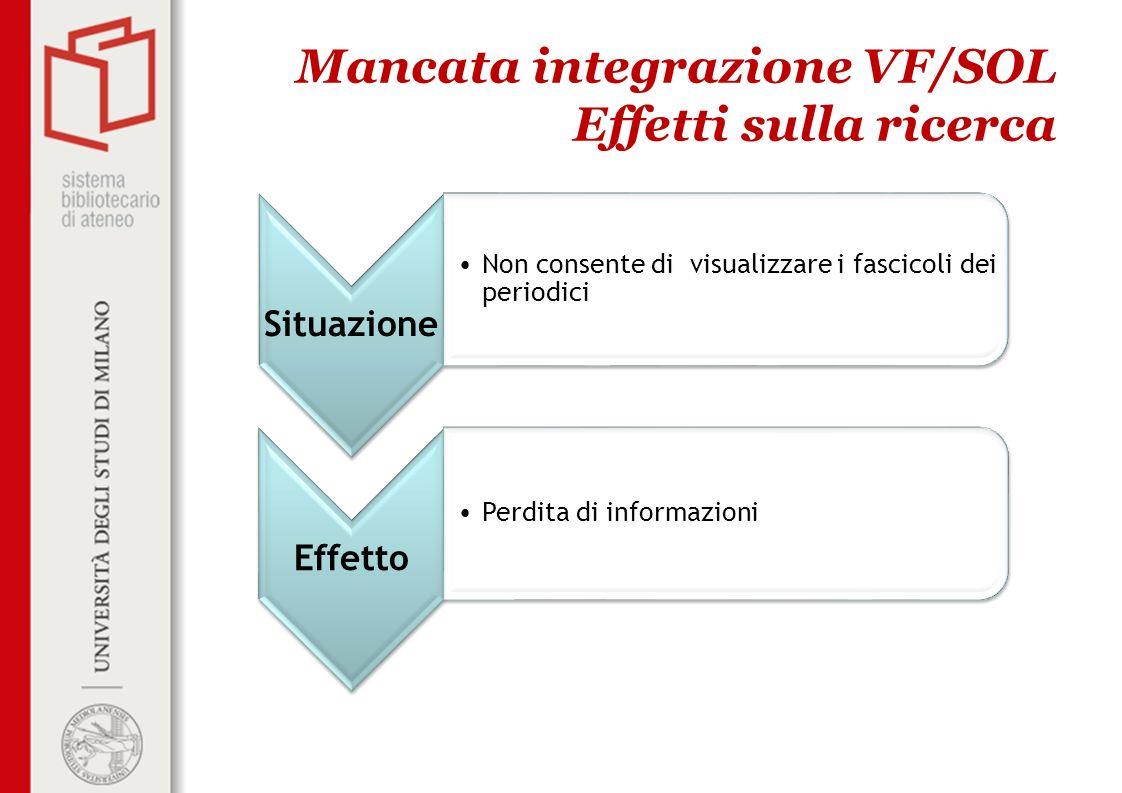 Mancata integrazione VF/SOL Effetti sulla ricerca
