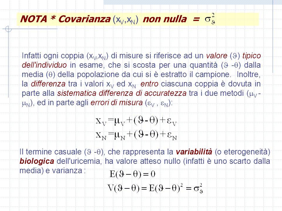 NOTA * Covarianza (xV,xN) non nulla =