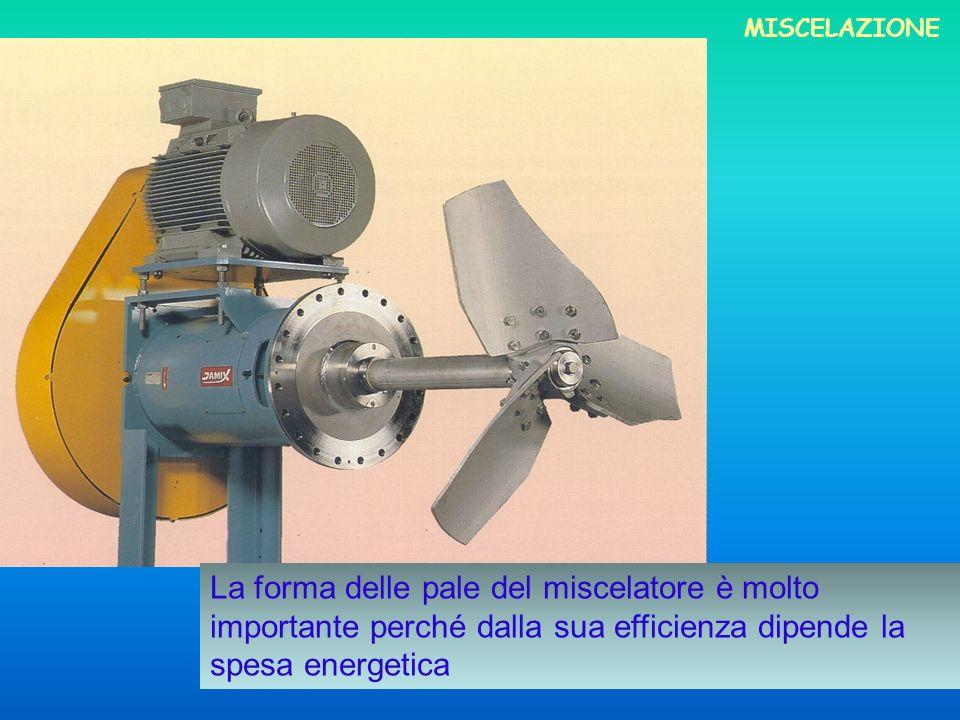 MISCELAZIONELa forma delle pale del miscelatore è molto importante perché dalla sua efficienza dipende la spesa energetica.