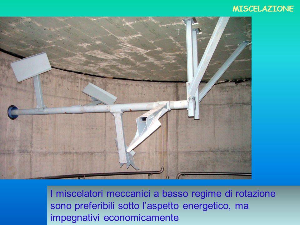 MISCELAZIONE I miscelatori meccanici a basso regime di rotazione sono preferibili sotto l'aspetto energetico, ma impegnativi economicamente.