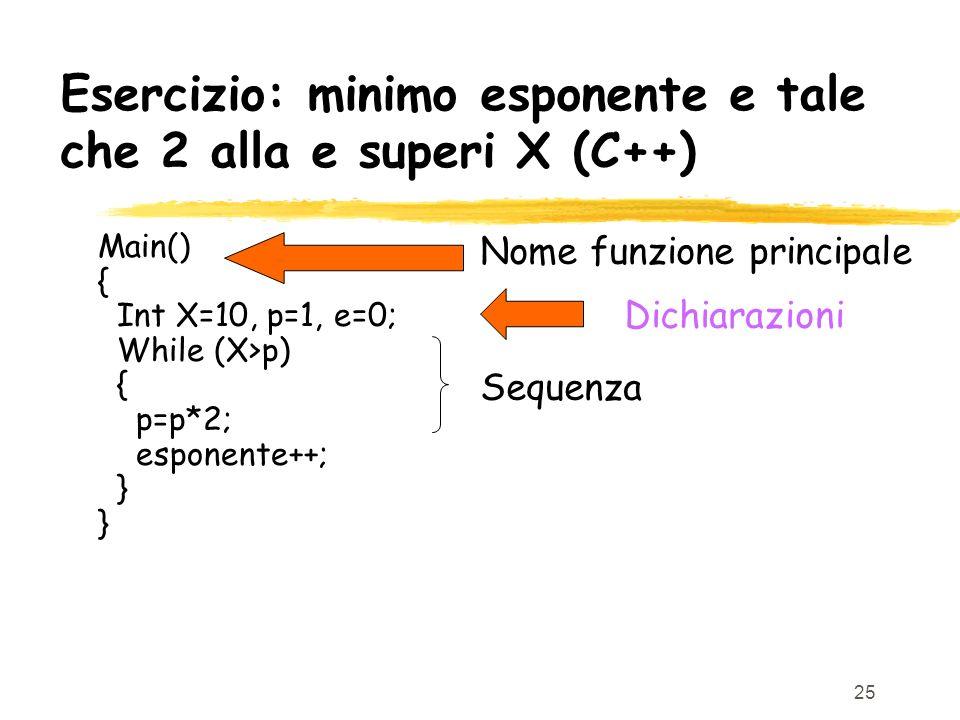 Esercizio: minimo esponente e tale che 2 alla e superi X (C++)