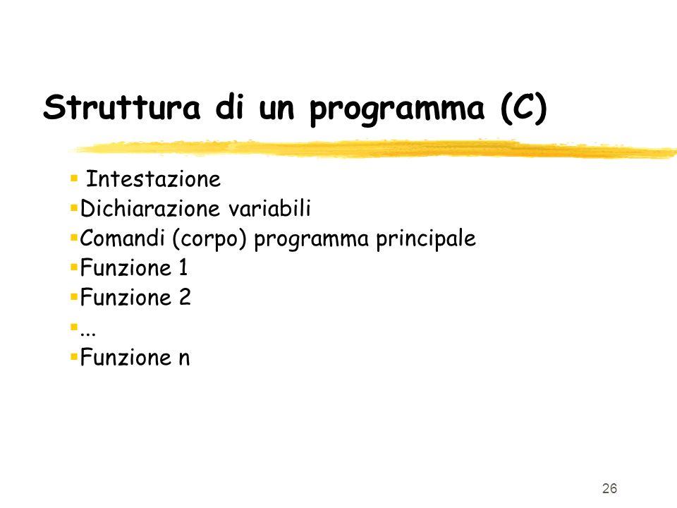 Struttura di un programma (C)