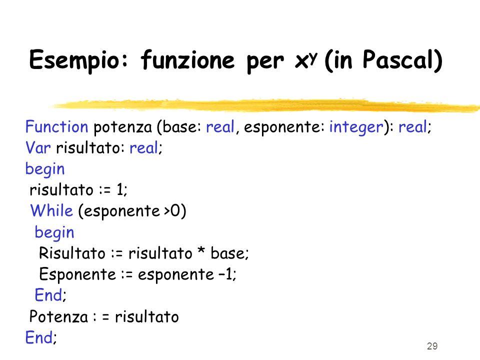 Esempio: funzione per xy (in Pascal)