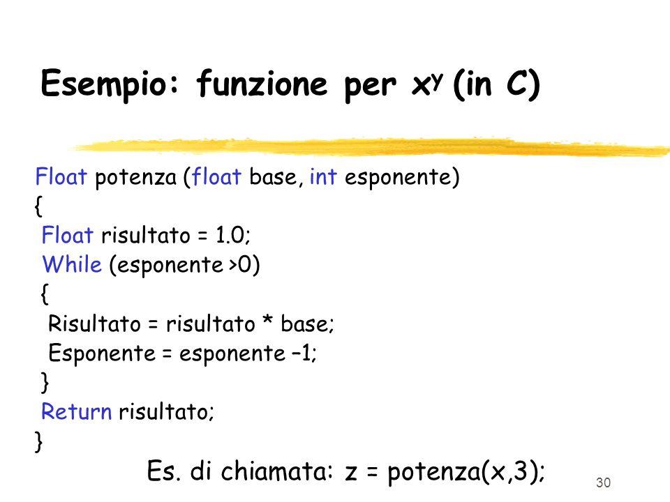 Esempio: funzione per xy (in C)