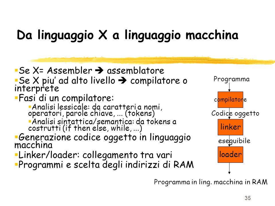 Da linguaggio X a linguaggio macchina