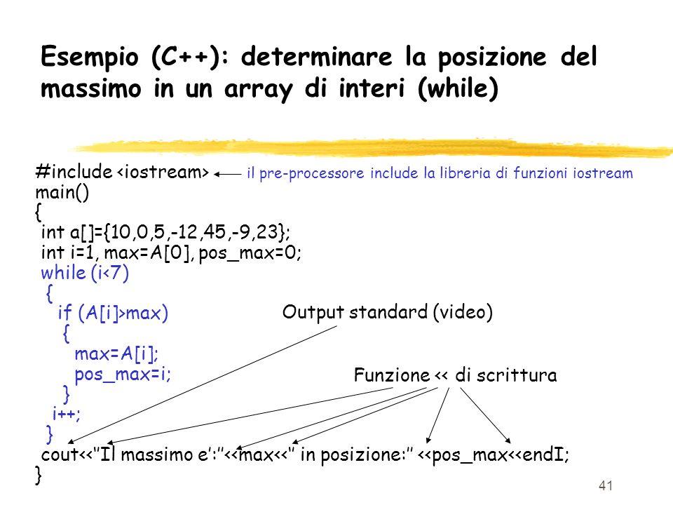 Esempio (C++): determinare la posizione del massimo in un array di interi (while)