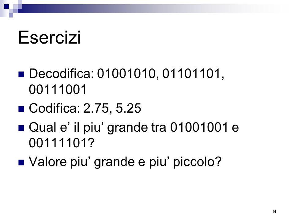 Esercizi Decodifica: 01001010, 01101101, 00111001 Codifica: 2.75, 5.25