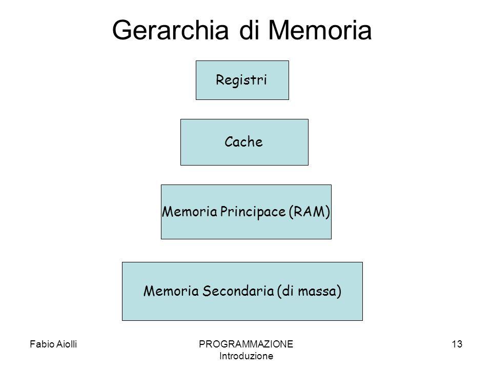 Gerarchia di Memoria Registri Cache Memoria Principace (RAM)