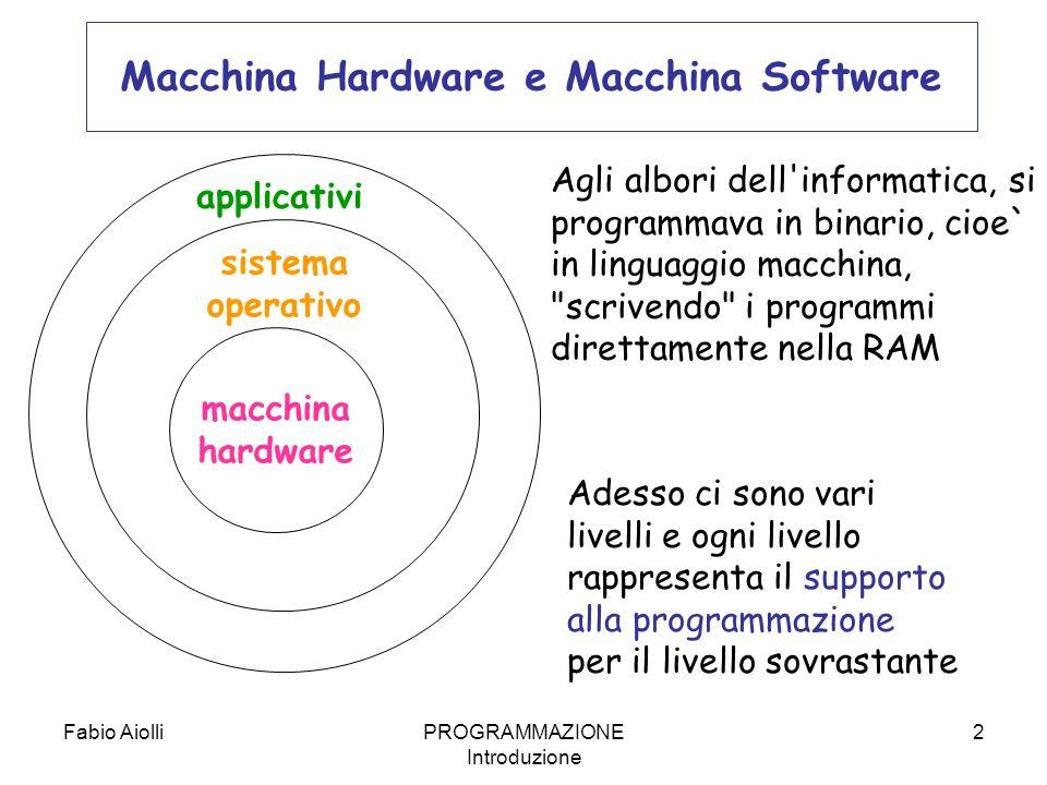 Macchina Hardware e Macchina Software
