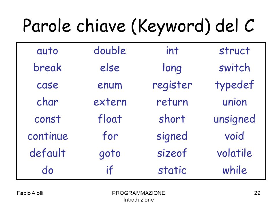 Parole chiave (Keyword) del C