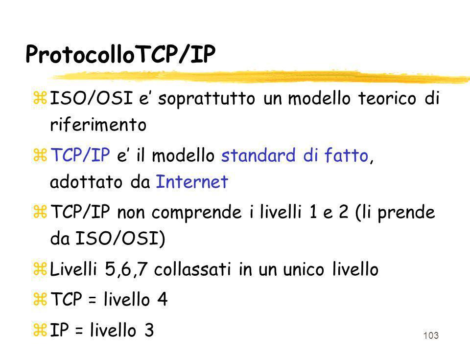 ProtocolloTCP/IP ISO/OSI e' soprattutto un modello teorico di riferimento. TCP/IP e' il modello standard di fatto, adottato da Internet.