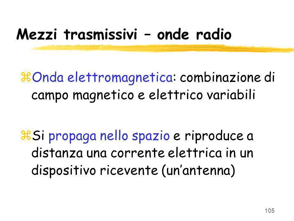 Mezzi trasmissivi – onde radio