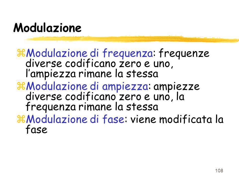Modulazione Modulazione di frequenza: frequenze diverse codificano zero e uno, l'ampiezza rimane la stessa.