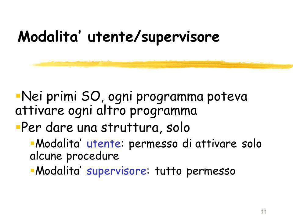 Modalita' utente/supervisore