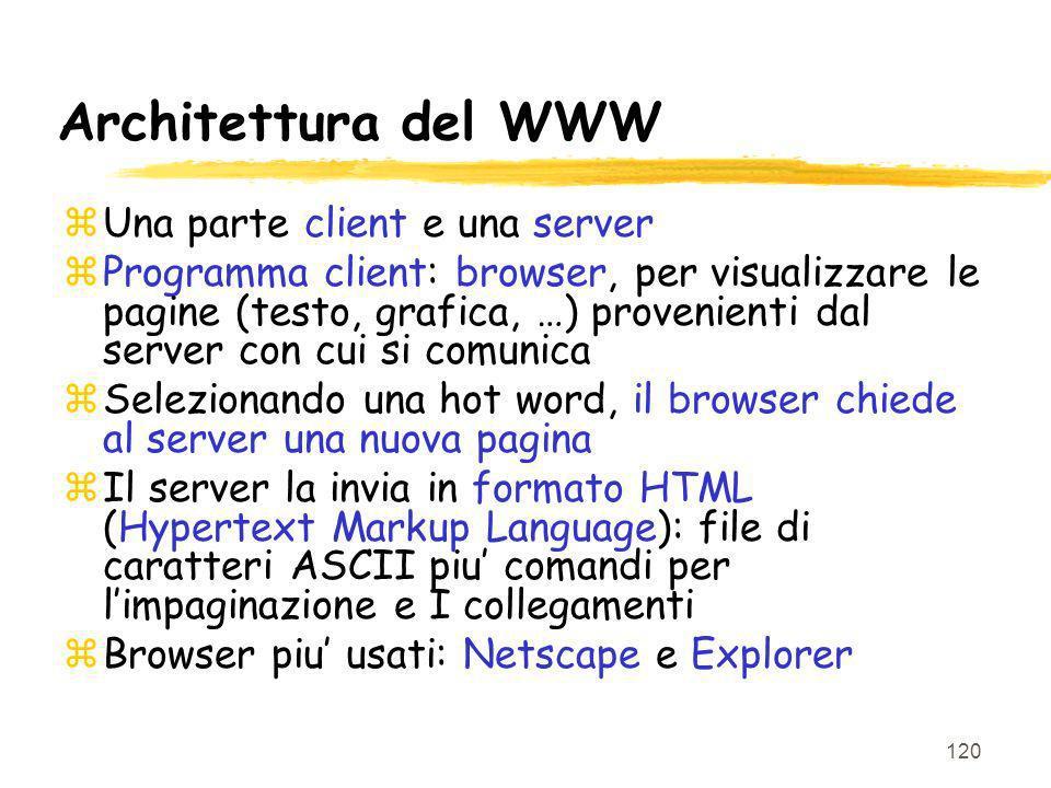Architettura del WWW Una parte client e una server