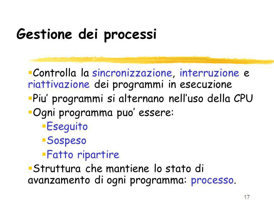 Gestione dei processi Controlla la sincronizzazione, interruzione e riattivazione dei programmi in esecuzione.