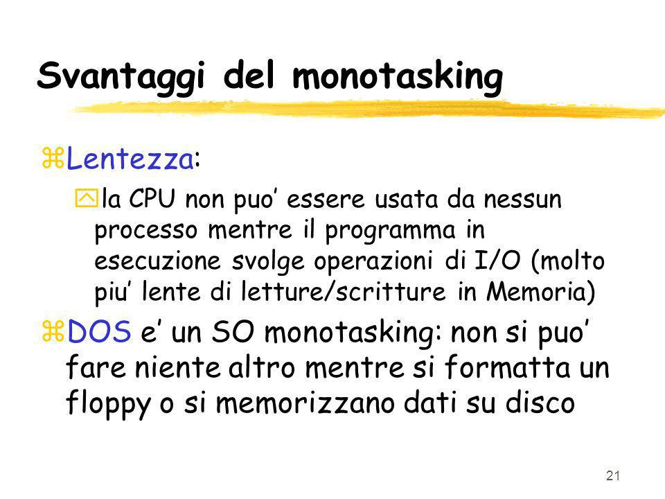 Svantaggi del monotasking