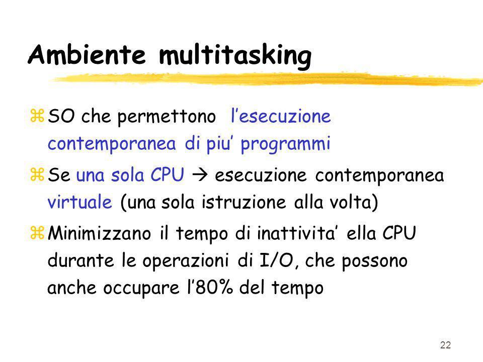 Ambiente multitasking
