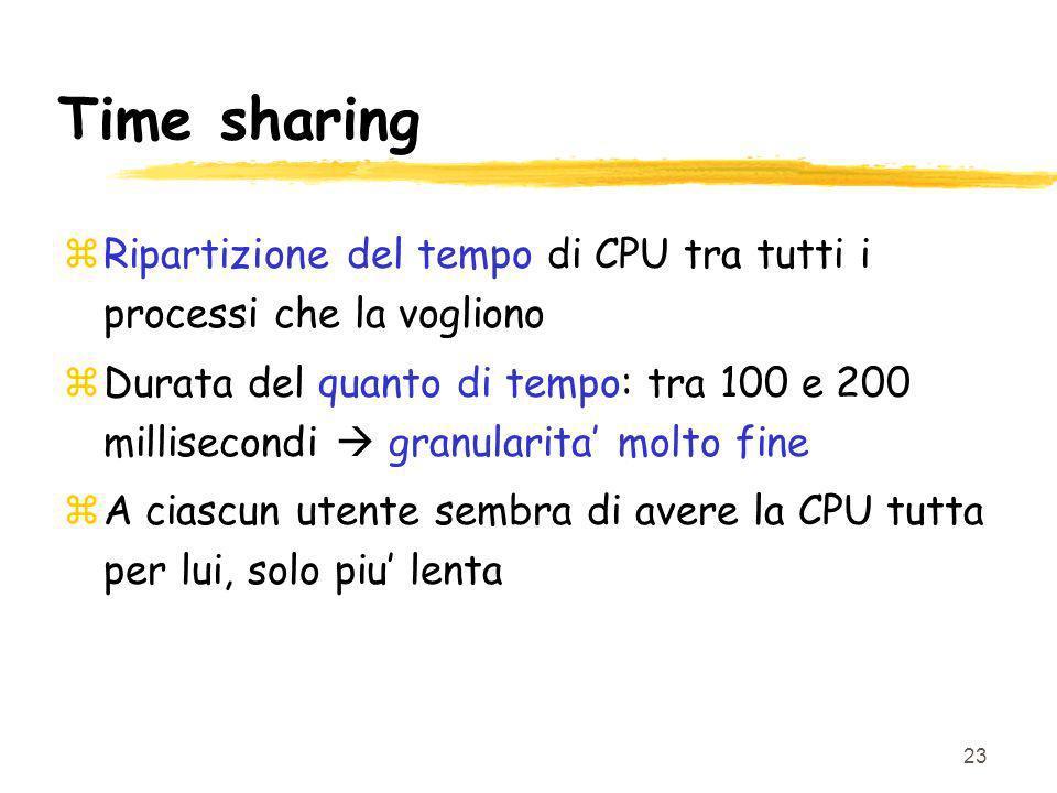 Time sharing Ripartizione del tempo di CPU tra tutti i processi che la vogliono.