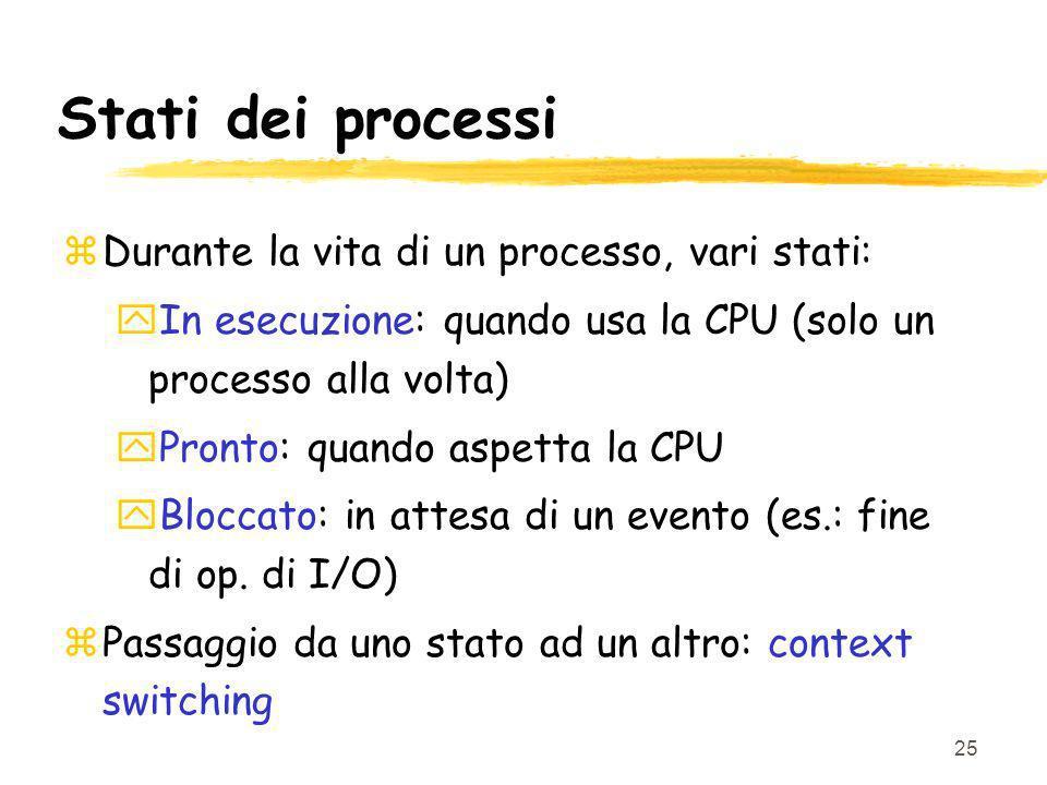 Stati dei processi Durante la vita di un processo, vari stati: