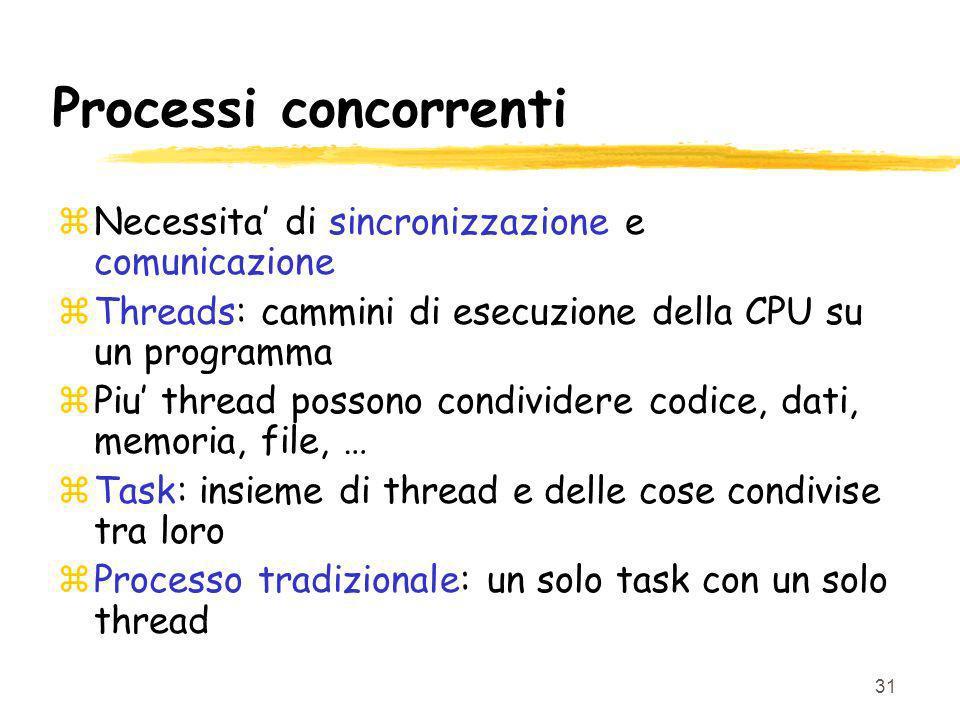Processi concorrenti Necessita' di sincronizzazione e comunicazione