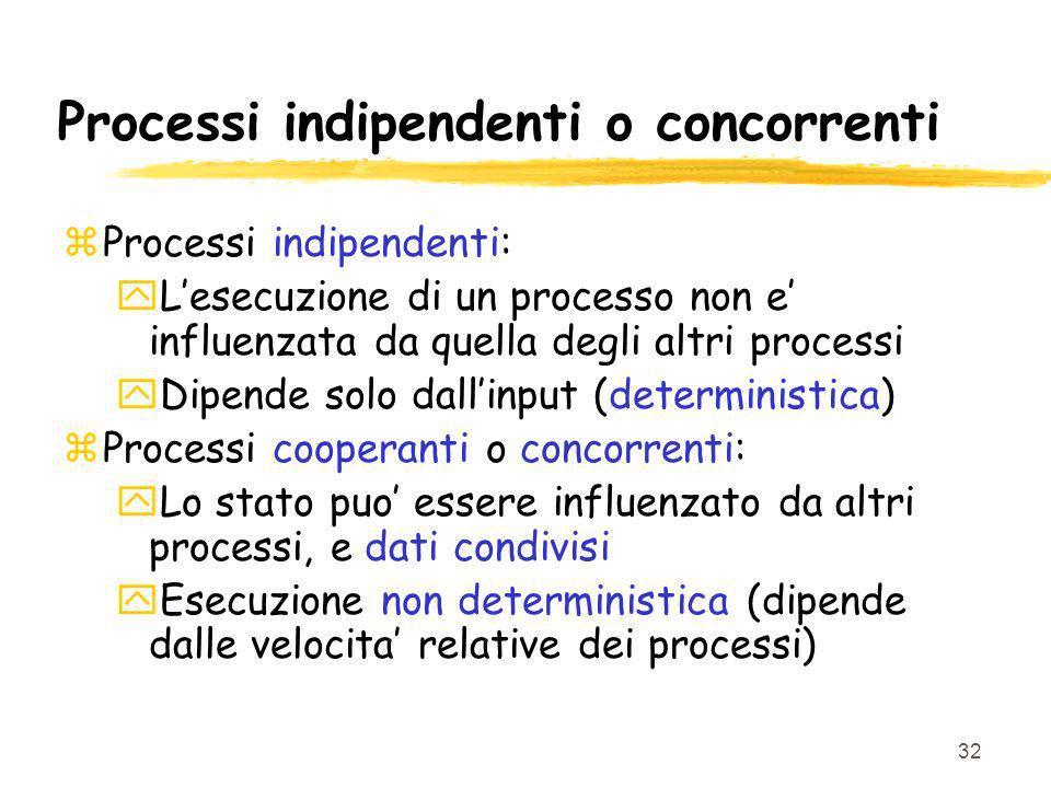 Processi indipendenti o concorrenti